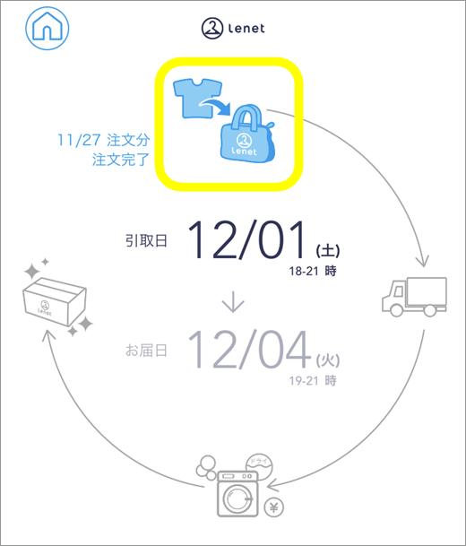 リネットアプリの引き取りスケジュール