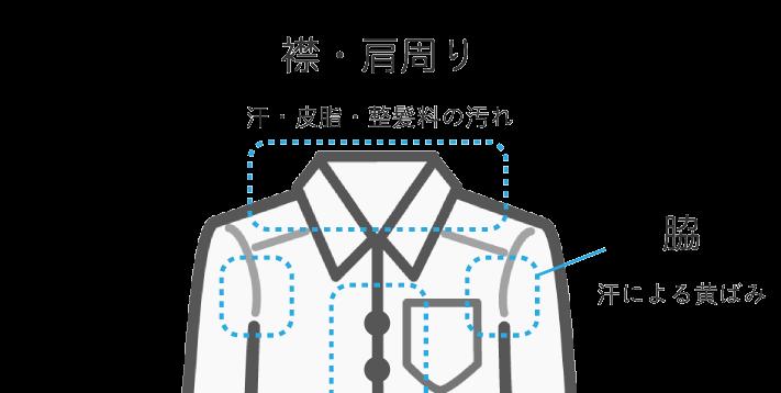 ワイシャツの黄ばみ箇所のイラスト